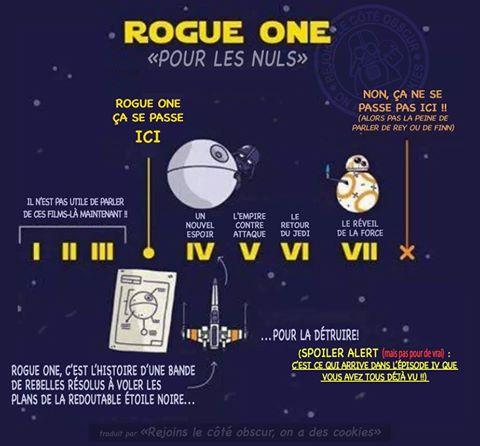 A Star Wars Storie : Rogue One (Lucasfilms) 14 décembre 2016 12919624_1175797549110670_4022650115684348147_n