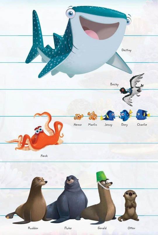 Le Monde de Dory (Disney/Pixar) repousser au 29 juin 2016 - Page 2 Le-monde-de-Dory-3