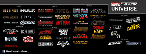 Informations diverses sur Marvel... - Page 4 17021433_1714280001921898_8579763558000139823_n