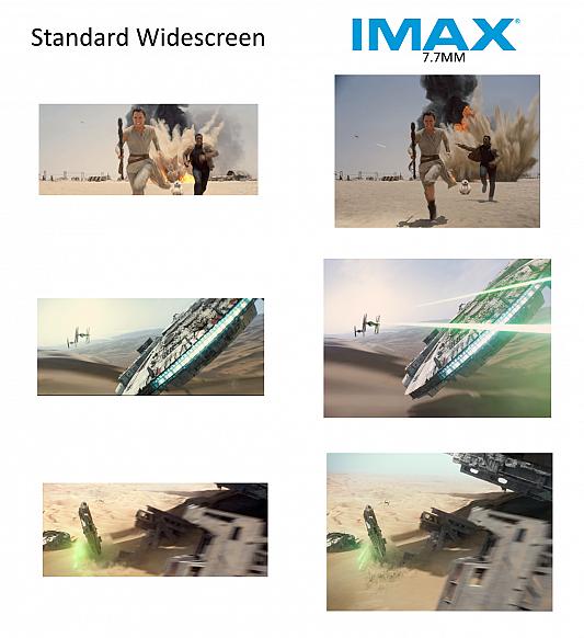 Informations diverses sur LucasFilm... - Page 5 63328-imax-comparaison